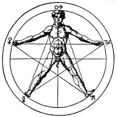 Astrology Man 750L