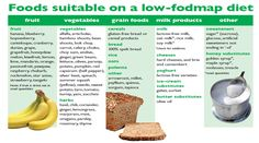 Irritable Bowel Blog: The FODMAP diet