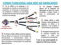 Grupo SARE: Bienestar Integral. Mercadeo en Red. | Mercadeo en Red Amway Business, La Red, Marketing, Reiki, How To Plan, Nerium, Ea, Business Tips, Entrepreneurship