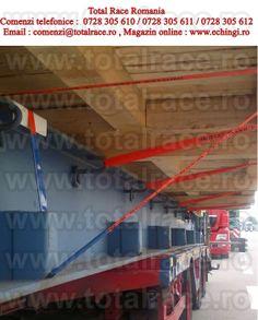 Chingi Sufe Textile Ridicare&Ancorare: Banda ambalare Unifixx® la metraj diverse capacita...
