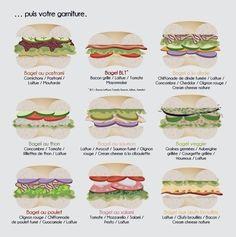 Salon du livre: Le bouquin de cuisine change de recette -  News Vivre: Gastronomie - tdg.ch