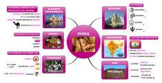 #Maptheworld: la vuelta del mundo en mapa ! Empezamos con INDIA !