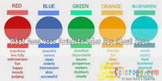What Does Your Favorite Color Say About You ? Childish Behavior, Passionate Person, Human Personality, Color Meanings, You Are Special, Color Psychology, Try Harder, Green And Orange, Unique Colors