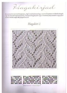 """Estonian Lace ~~ Isn't it remarkable how similar things pop up in entirely different knitting traditions? Look at this, and now look up the Print o'the Wave pattern, or even the Victorian """"Coral Tidy"""" pattern. The only difference is the one here has only 1 column of yo's between the """"branches"""" instead of 3. ~~ Веб-альбомы Picasa"""