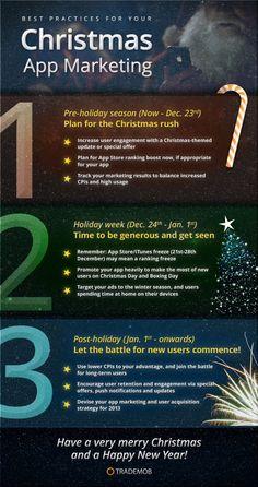 Marketing para APPS en Navidad #infografia #infographic #marketing #software