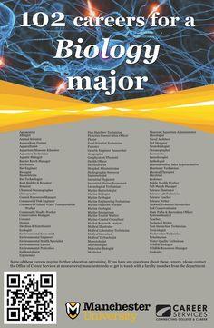 BIOLOGY: 102 careers for a Biology Major ::: ASU-BEEBE ::: www.ASUB.edu ::: @ASUBeebe ::: #ASUBeebe ::: #ProudToBeBlue
