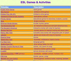 ESL Games Teaching Aids, Help Teaching, Teaching Resources, English Word Games, English Words, Social Skills Activities, English Activities, Tech Websites, Primary Games