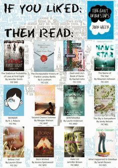 High Functioning Bookaholic: What to Read Next if You Loved Fault in Our Stars