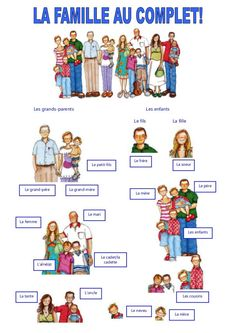 Les grands-parents Les enfants Le fils La fille Le grand-père La grand-mère Le petit-fils Le frère La soeur Le père La mère Les enfants Le mari La femme L'aîné…