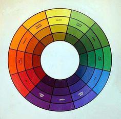 color_wheel1