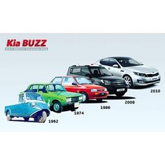 We're LOVING this graphic from #Kia Buzz! Check out the evolution of some of our favorite rides. #tbt . . . . #KiaBuzz #CarLovers #vintagecar #classiccars #classiccar #infographic #history #evolution #timetravel #drive