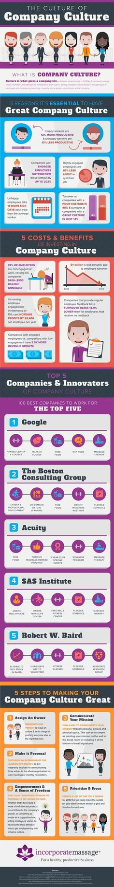5 steps to creating a company culture that employees love - The Business Journals