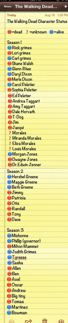 TWD character list - dead or alive.  except there's like 4 more at this point that can be crossed off :/ also wtf @ andrea/amy taggart? didn't we all decide her last name was harrison?