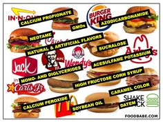 When You See What's In These Popular Fast Food Buns, You'll Run! - Food Babe