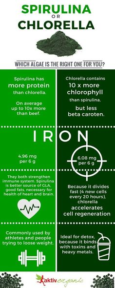 What's the difference between spirulina and chlorella