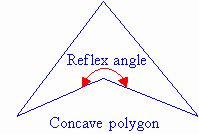 We help in solving math homework for free. Find all the information regarding math homework help. Geometry Help, Regular Polygon, Types Of Angles, Grade 6 Math, Math Homework Help, Math School, Teaching Math, Teaching Ideas, Mathematics