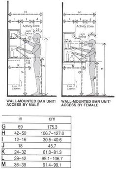 Bar unit dimensions