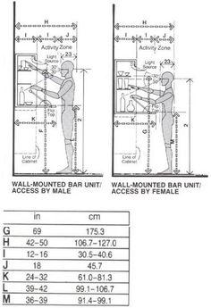 Bar unit dimensions