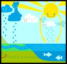The Water Cycle Workout