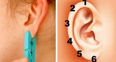 6 Instant Ear Reflexology Tricks to Stop Chronic Pain in 5 Seconds With Clothespin Ear Reflexology, Marathon Laufen, Tight Hip Flexors, Psoas Muscle, Back Fat, Tight Hips, Central Nervous System, Abdominal Fat, Body Organs