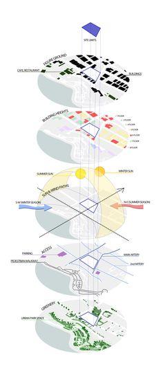 Concept Board Architecture, Architecture Symbols, Site Analysis Architecture, Architecture Presentation Board, Urban Design Concept, Urban Design Diagram, Urban Design Plan, Site Plan Design, Site Analysis Sheet