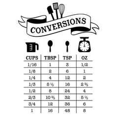 Download Kitchen svg, Mason jar svg, Kitchen measurement svg ...