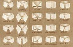 1920s Mens Shirts and Collars History