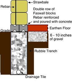 strawbale, rubble foundation