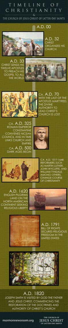 Infographic for Timeline of the Restoration.  Would love to get this printed off. Lds Mormon, Book Of Mormon, Mormon Newsroom, Lds Seminary, Doctrine And Covenants, Lds Scriptures, Church History, My Church, Scripture Study