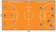 diagram of basketball court labeled best free home Illini Basketball, New York Basketball, Free Basketball, Basketball Court Layout, Indoor Basketball Court, Basketball Sneakers, Basketball Players, Backyard Basketball, Custom Basketball