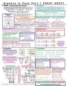 FREE! Algebra 1 Formula Sheet/Cheat Sheet by Cute Calculus