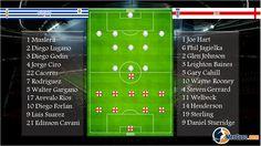 Nhận Định Bóng Đá: Hai đội tuyển cũng chịu thất bại ở trận đầu tiên tại vòng bảng World cup, mà họ cũng không được thua trong trận đấu thứ 2 bảng D này. Có thể nhận thấy trong lượt trận đầu tiên Anh thiếu may mắn và chịu thất bại trước Italia. Bên phía Uruguay mặc dù dẫn bàn trước nhưng hàng phòng thủ như mơ ngủ đã khiến cho họ bị Costa Rica ngược dòng dễ dàng. Soi Kèo đánh giá rằng tuyển Anh với sự năng động của các cầu thủ trẻ sẽ giành chiến thắng đêm nay.  Mẹo Cược Chọn: ANH -1/4