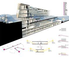 Şişli High School Competition Entry / cem kaptan architecture,section perspective