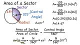 What is the Formula for the Area of a Sector of a Circle?