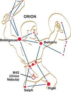 Orion, the Hunter Orion is one of the most beautiful of all constellations, and one of the easiest to find. It looks like a large rectangle high in winter's south-southeastern sky.