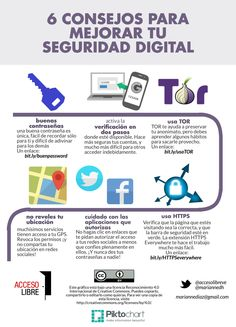 Seguridad en la red. #seguridadinternet