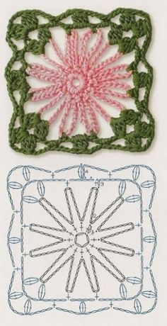 How to Crochet Flower, Make a Granny Square and Join Them - SalvabraniThis Pin was discovered by КотAchei na net Crochet Motifs, Granny Square Crochet Pattern, Crochet Blocks, Crochet Flower Patterns, Crochet Diagram, Crochet Chart, Crochet Squares, Crochet Doilies, Crochet Flowers