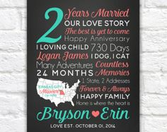 Any Year Anniversary or 2nd Anniversary, 2 Years of Marriage or Dating, Dating Anniversaries, Gift for Couple, First Anniversary | WF119