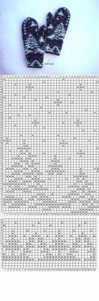 57 best ideas for knitting patterns mittens tricot Knitted Mittens Pattern, Knit Mittens, Knitted Gloves, Knitting Socks, Baby Knitting, Knitting Charts, Knitting Stitches, Knitting Patterns Free, Stitch Patterns
