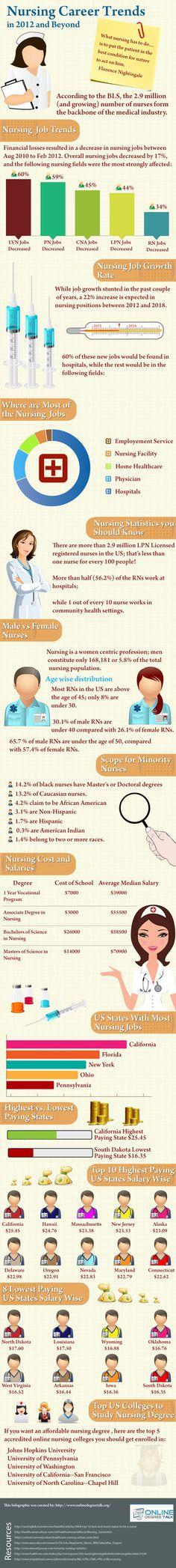 Why Good Nurses Leave the Profession