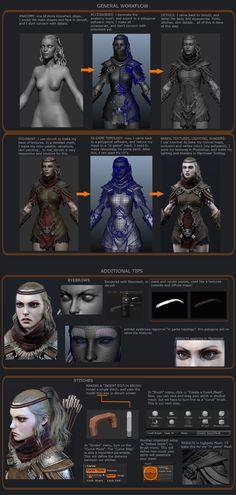 Realtime Character - based Juhan Na's Concept Art