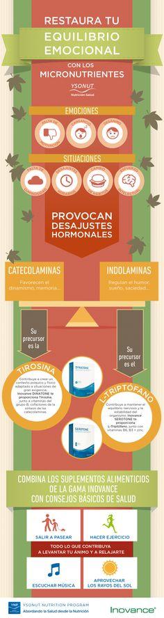 La importancia de los micronutrientes en tu equilibrio emocional