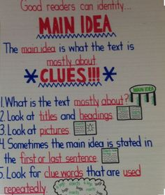 Fiction Anchor Chart, Ela Anchor Charts, Reading Anchor Charts, Text Feature Anchor Chart, Teaching Main Idea, Third Grade Writing, Nonfiction Text Features, Reading Comprehension Worksheets, Comprehension Strategies