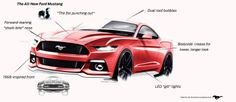 The front end of the 2015 Mustang was inspired by the 1968 Mustang.