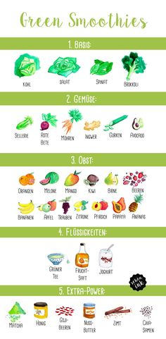 Newest Screen green smoothies chart . cheat-sheet Tips Vegetable Smoothie Recipes When you consider smoothies, you probably generally think of good fresh Fruit Smoothies, Healthy Green Smoothies, Easy Smoothies, Green Smoothie Recipes, Smoothie Drinks, Detox Drinks, Healthy Drinks, Smoothies Verts, Smoothie Mixer