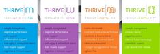 Thrive business review