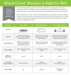 Cricut Explore Machine Family Comparison Chart Cricut