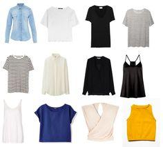 How To Streamline Your Closet!
