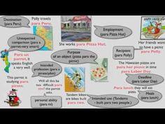 Por vs. para - 8 minute video with 2 mnemonic stories explaining the uses of por and para, James Esquivel.  Yo lo usaría como ejercicio de traducción además. #ELE #por/para #reglas nemotécnicas