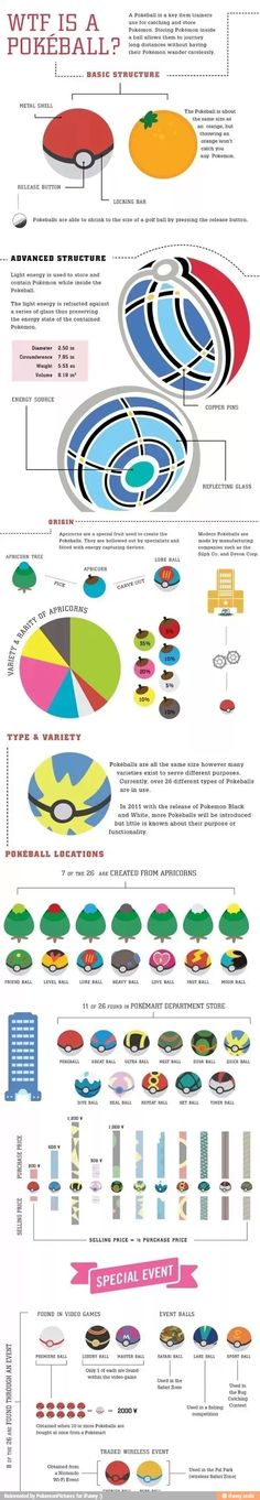 Pokeball facts
